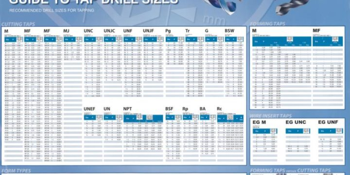 Tapping chart – tap drill size chart