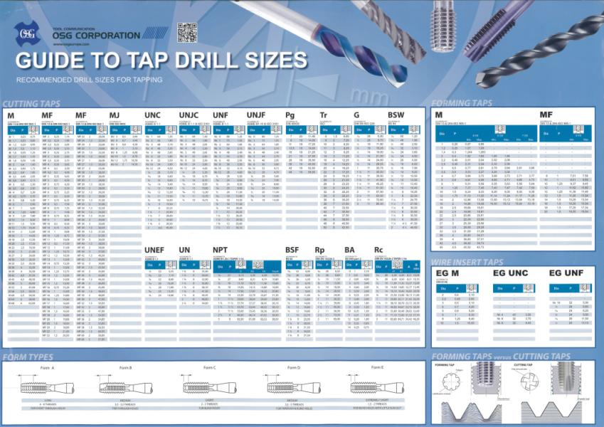 Tapping chart - tap drill size chart for standard threads